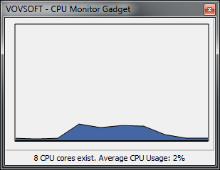 See more of CPU Monitor Gadget