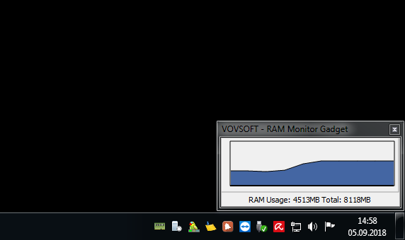 See more of RAM Monitor Gadget